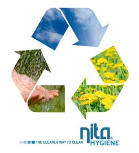 Umweltverantwortung
